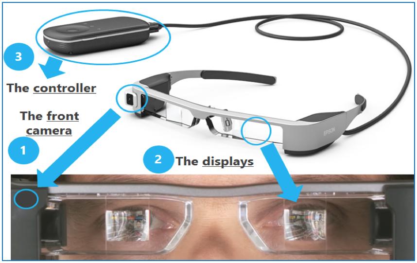 funcionamiento smartglasses